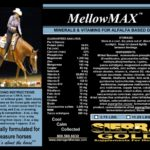 How Mellow Max helps with Ulcer Related Problems